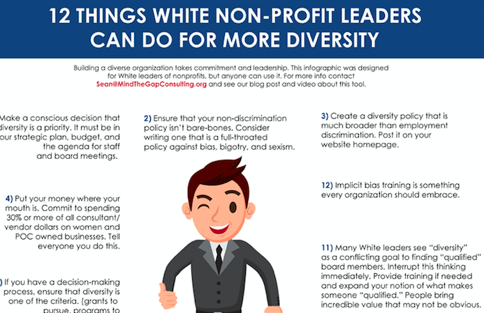 12 Things White Leaders can do for Diversity