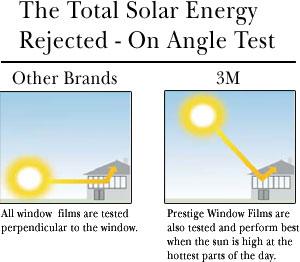 solar_energy_test.jpg