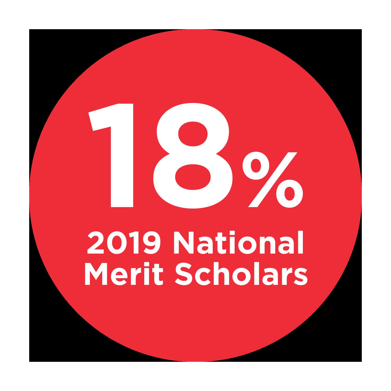 Nat'l Merit Scholars.png