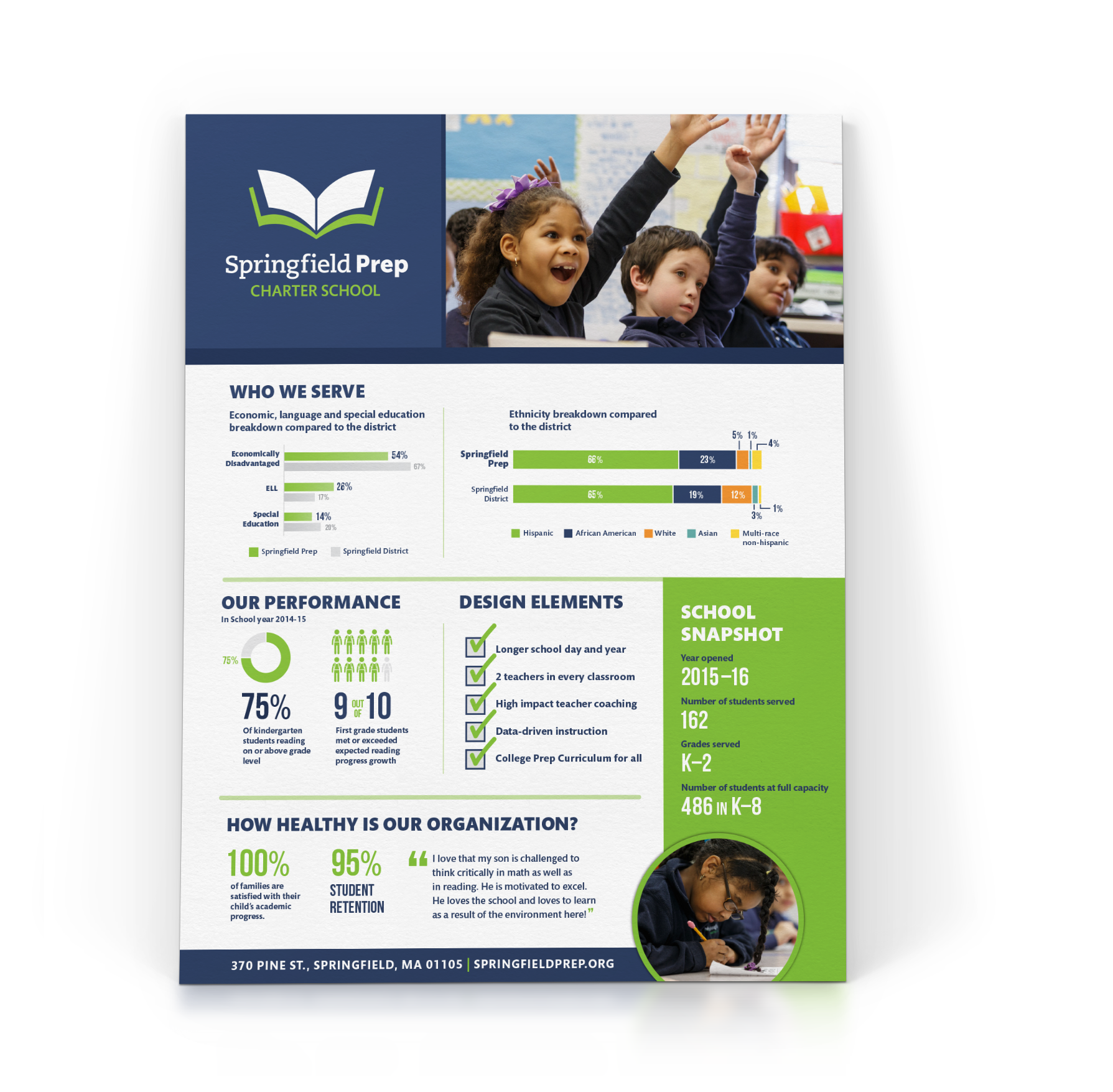One-pager charter school performance report