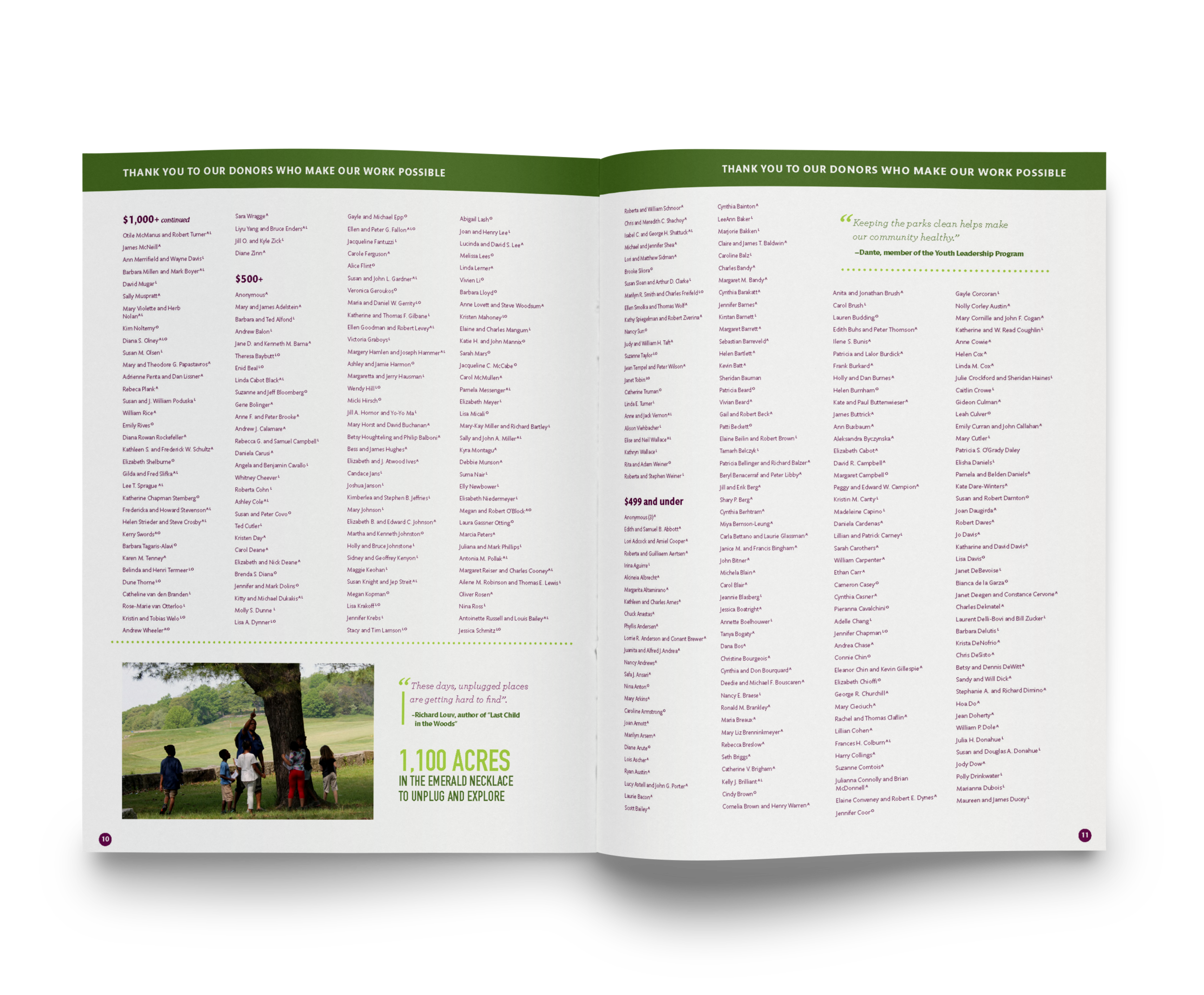 Annual report for a parks advocacy organization