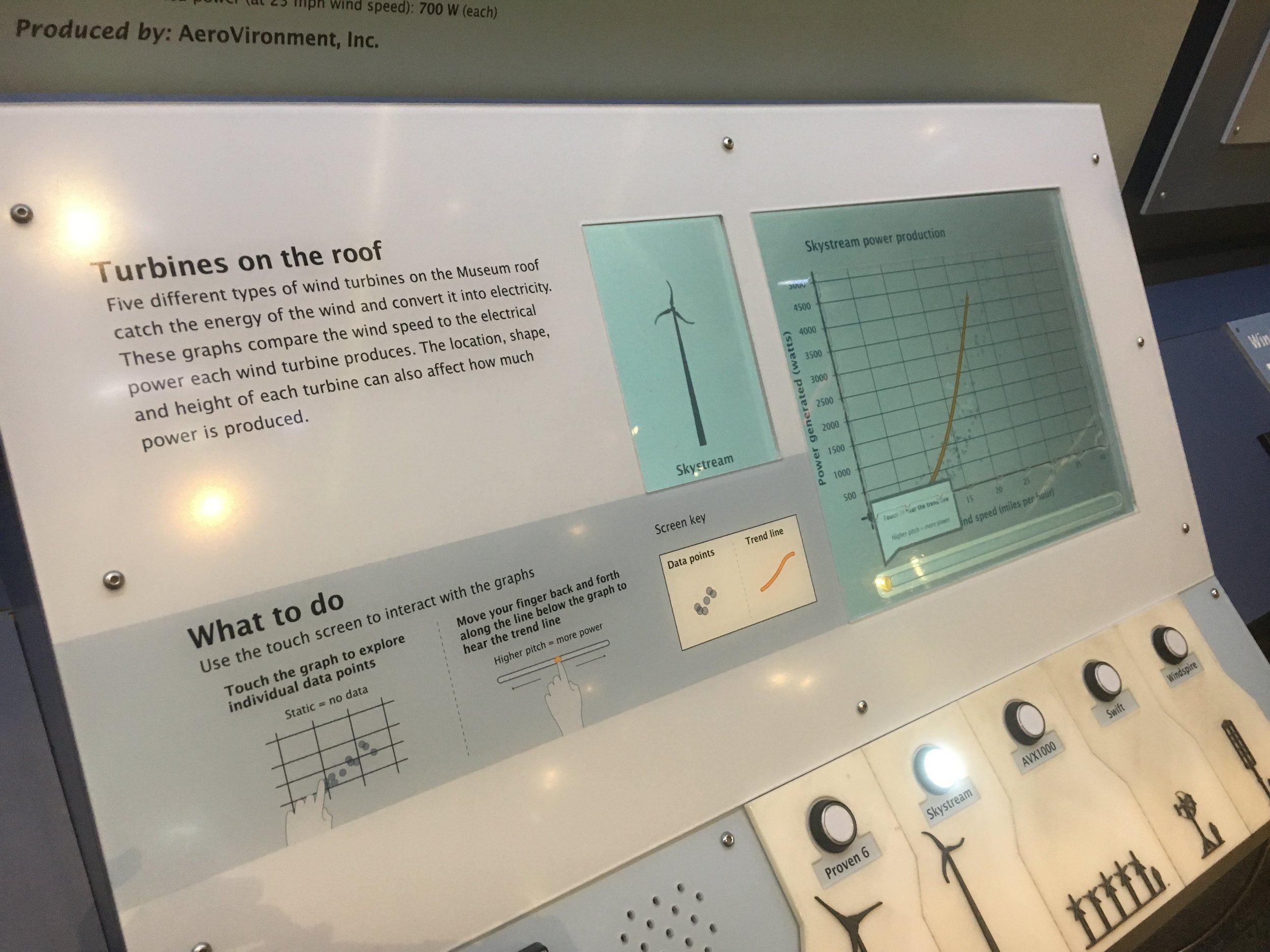 Creating Museum Media for Everyone — Museum of Science, Boston