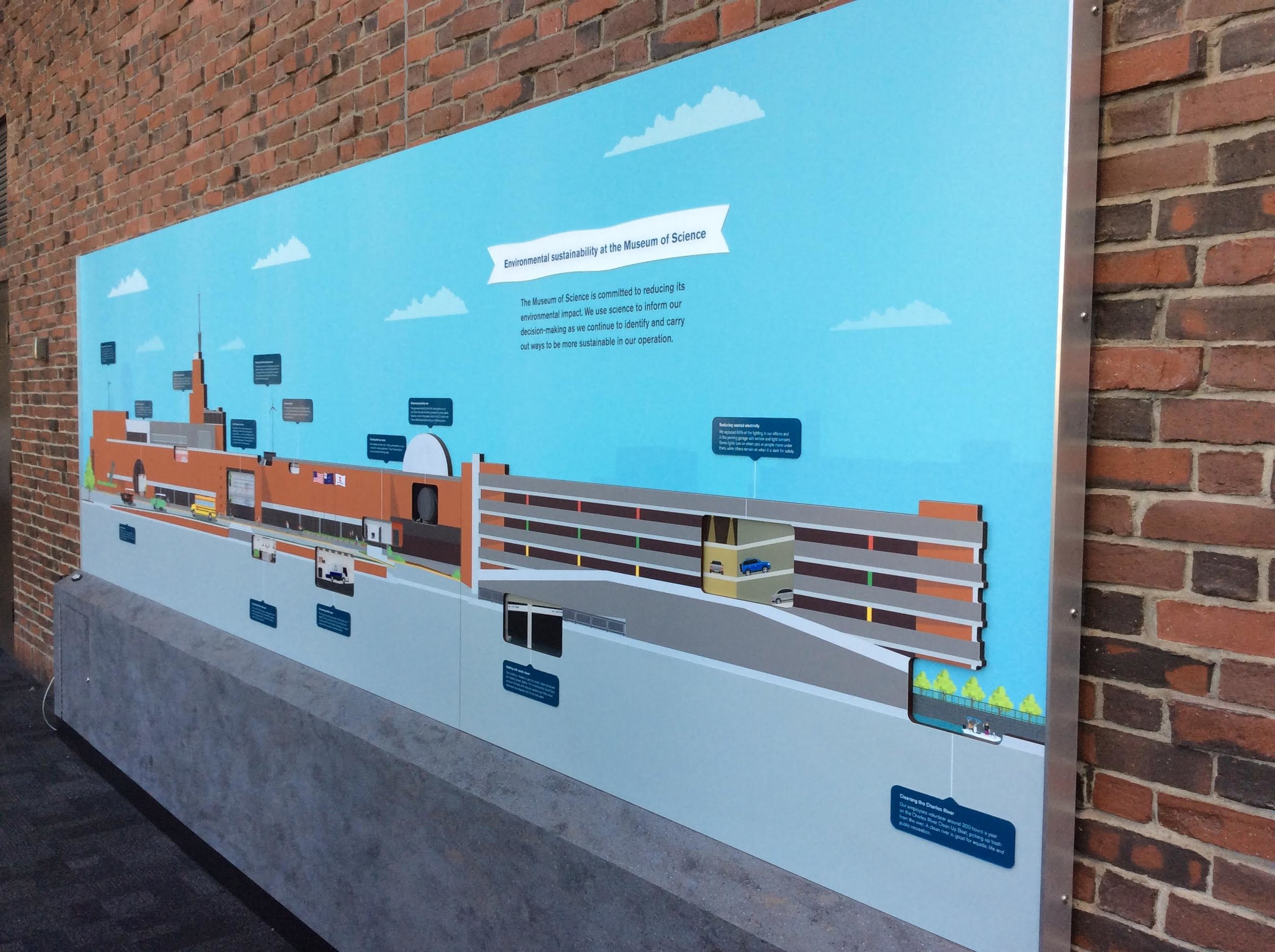 Sustainability Mural — Museum of Science, Boston