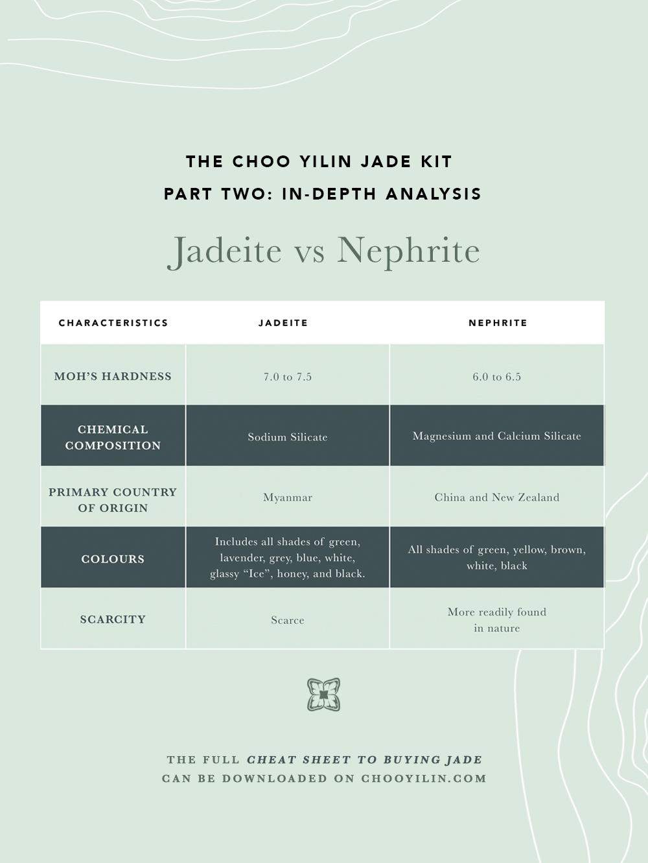 PART2-jadeitevsnephrite.jpg