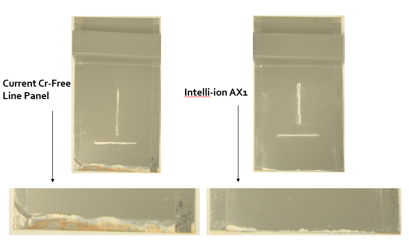 Test results demonstrating 1mm of corrosion with Intelli-ion vs. 10mm in the control sample.