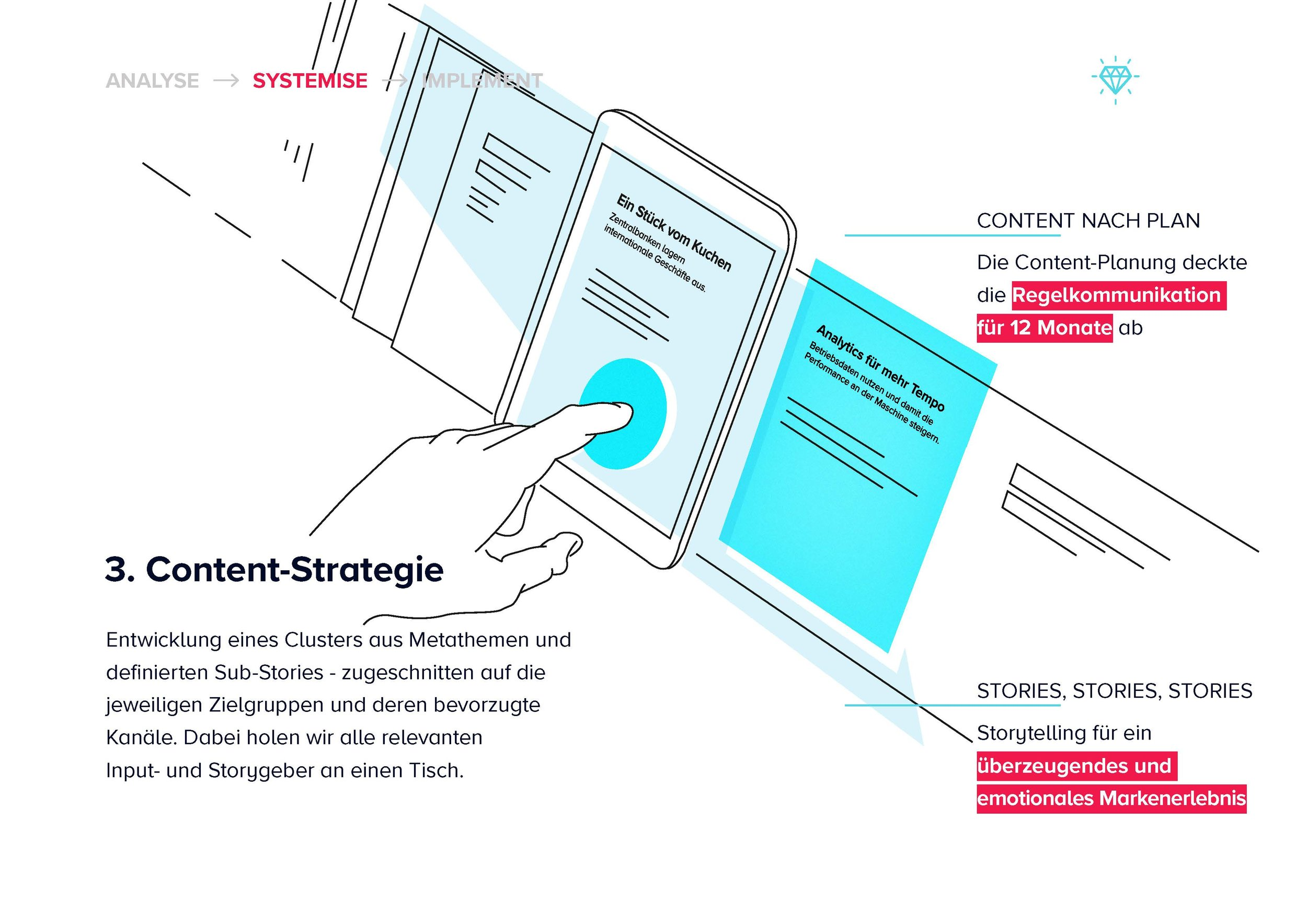 BSA_Case_marketingstrategy_190807_ohneZitat_Seite_07.jpg