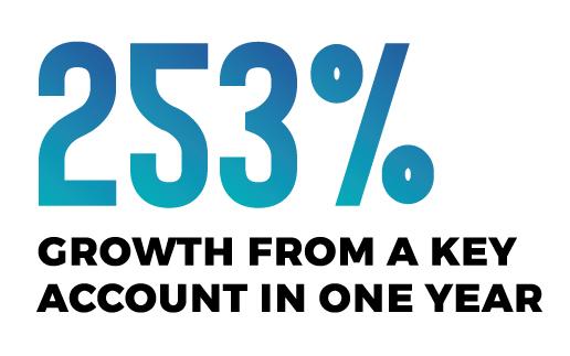 client-growth-50.jpg