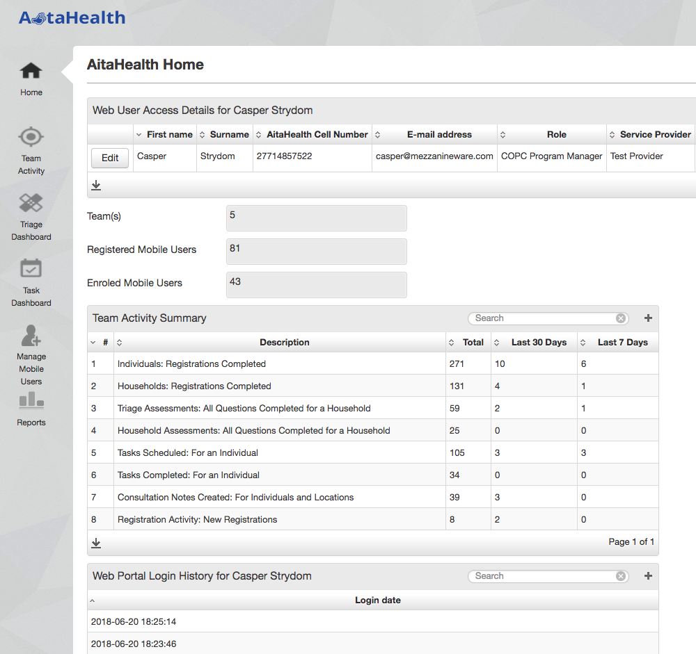 Example of the web portal home page available to all managers on their different access levels.