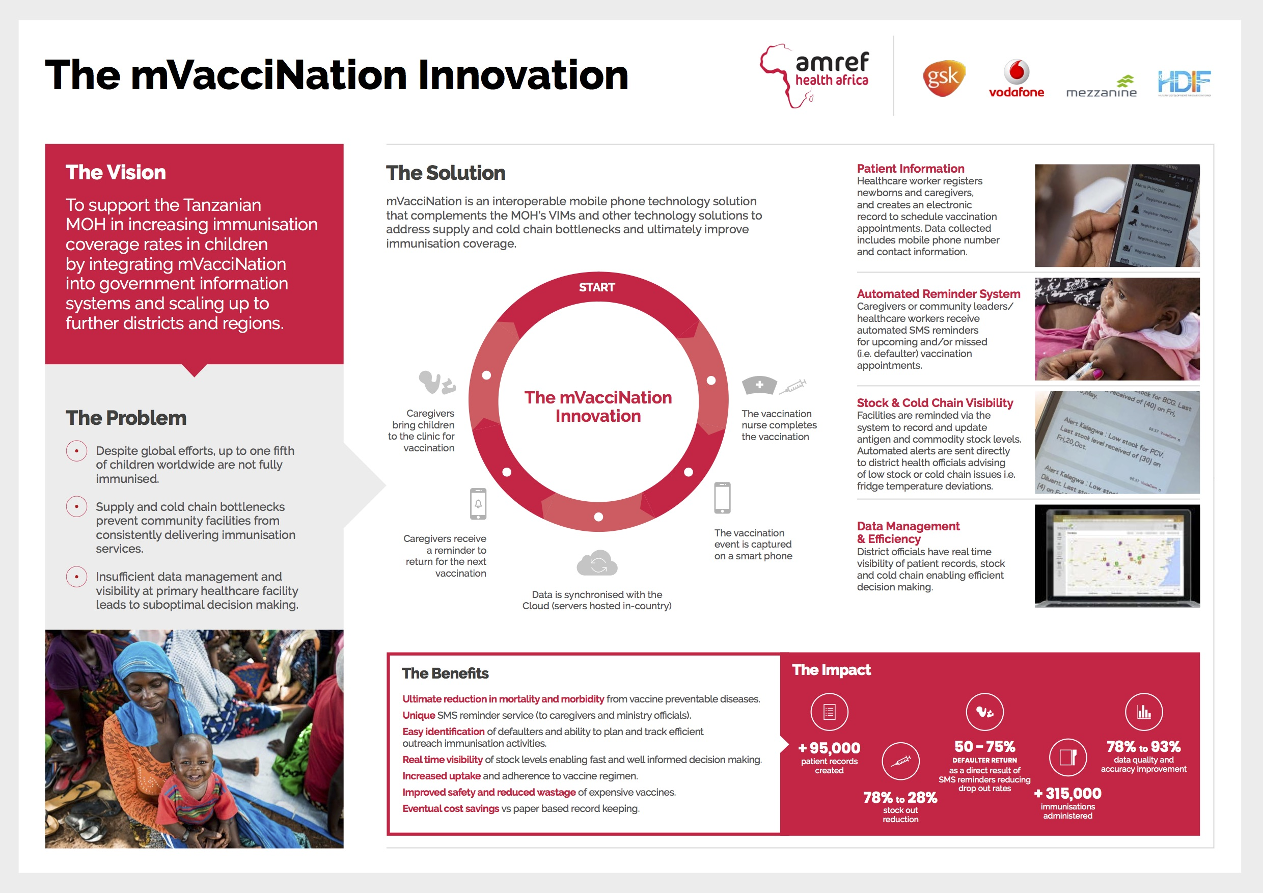 Amref_mVacciNation poster_Final.jpg