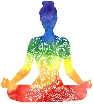 7 chakras - propriétés - associations - cristaux - bienfait - lithothérapie - Massothérapie - Naturopathie Zeina Raya