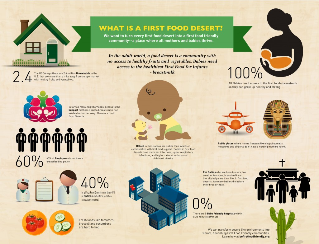FirstFoodDesertimage1-1024x784.jpg