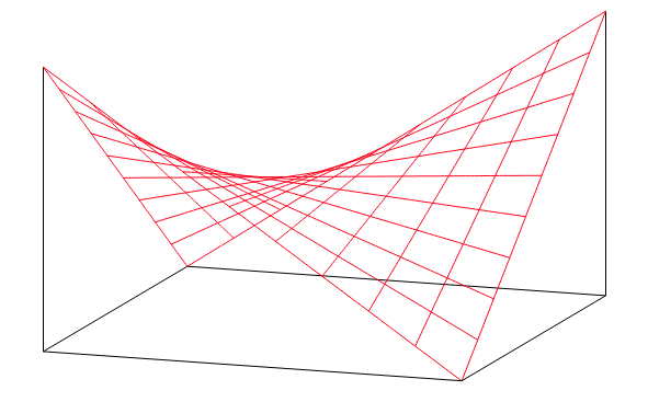 hyperbolic paraboloid.png
