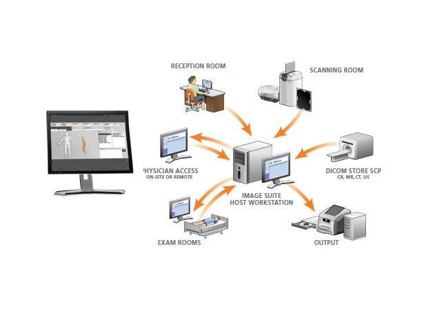Image Suite Software