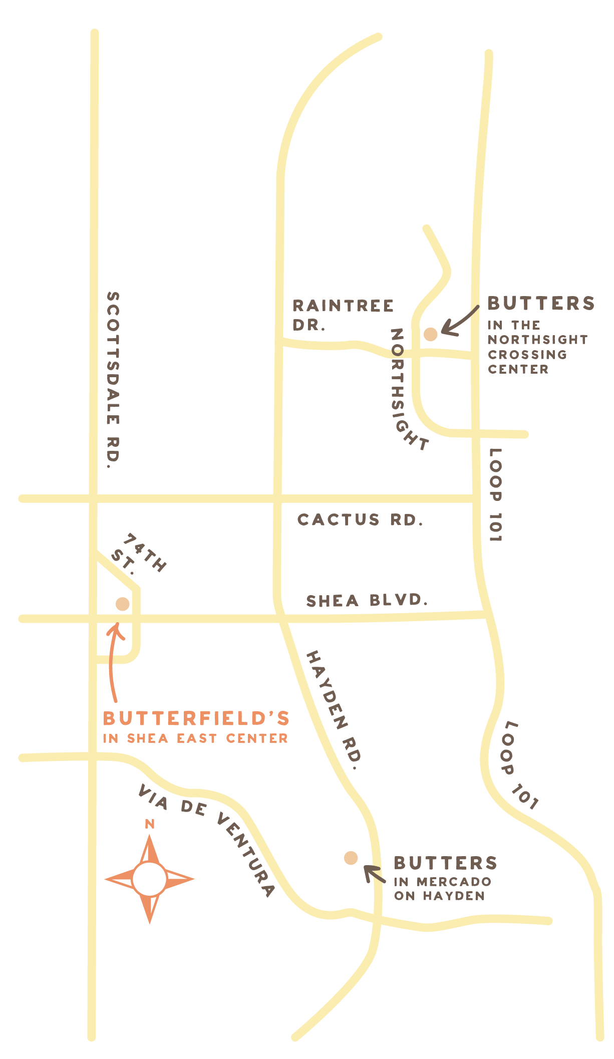 Butterfield's Website Map-05.png
