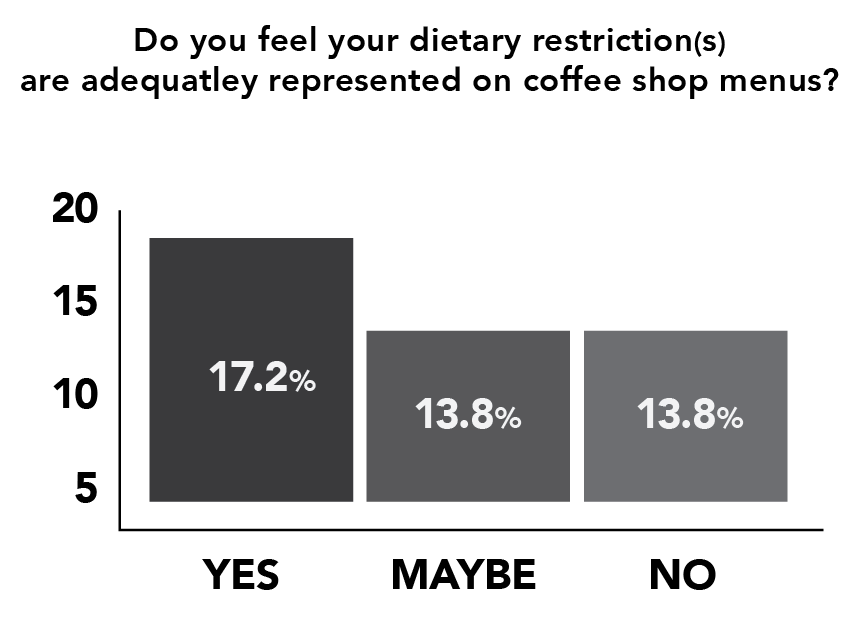 survey-graphs-01.png