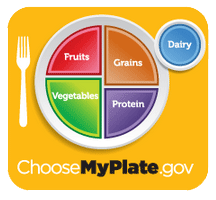 myplate orange.png
