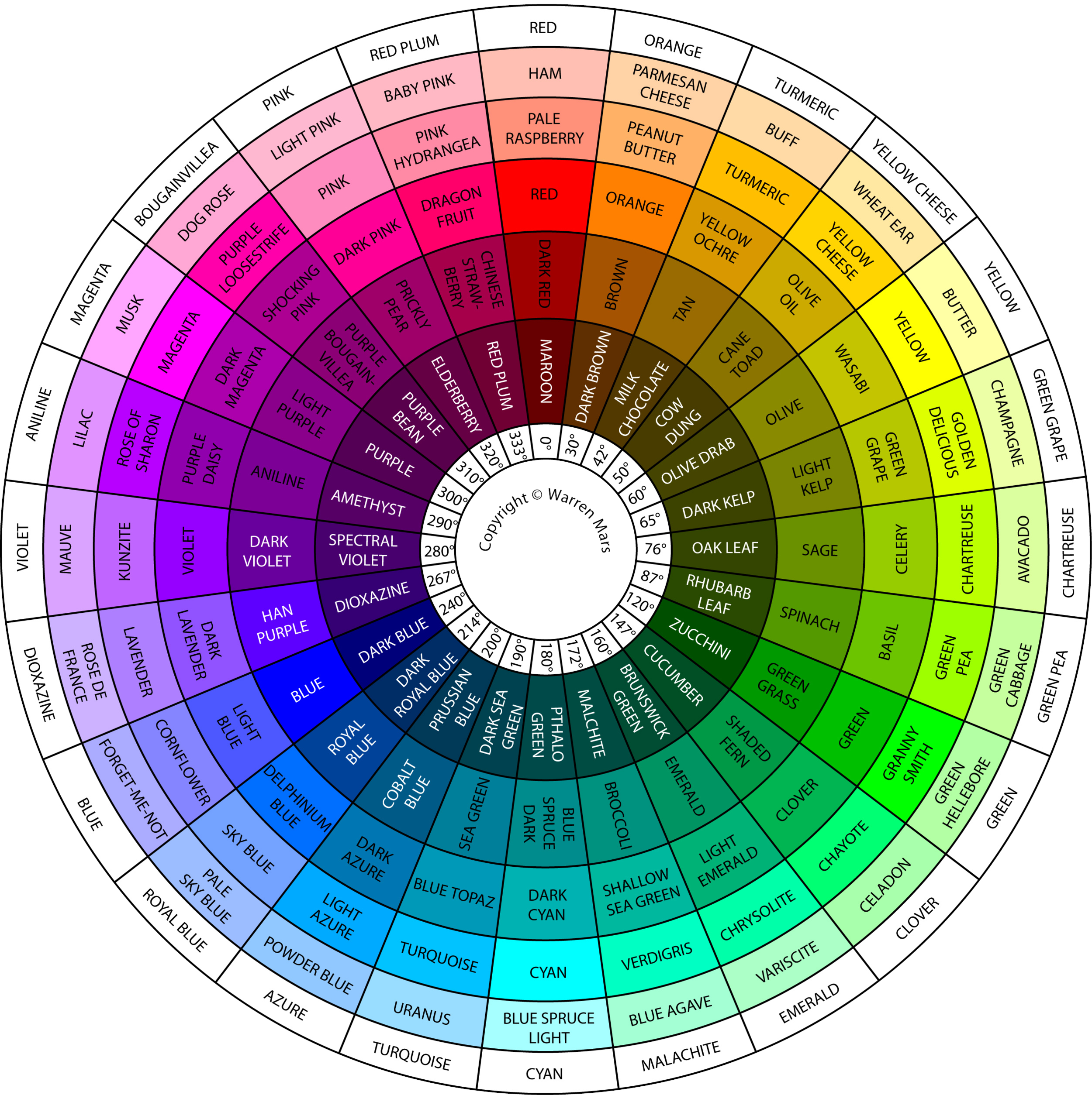 martian_colour_wheel_24_hue_f.png