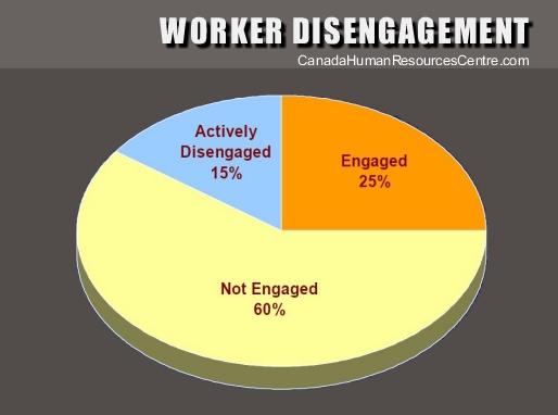 Worker-Disengagement.png