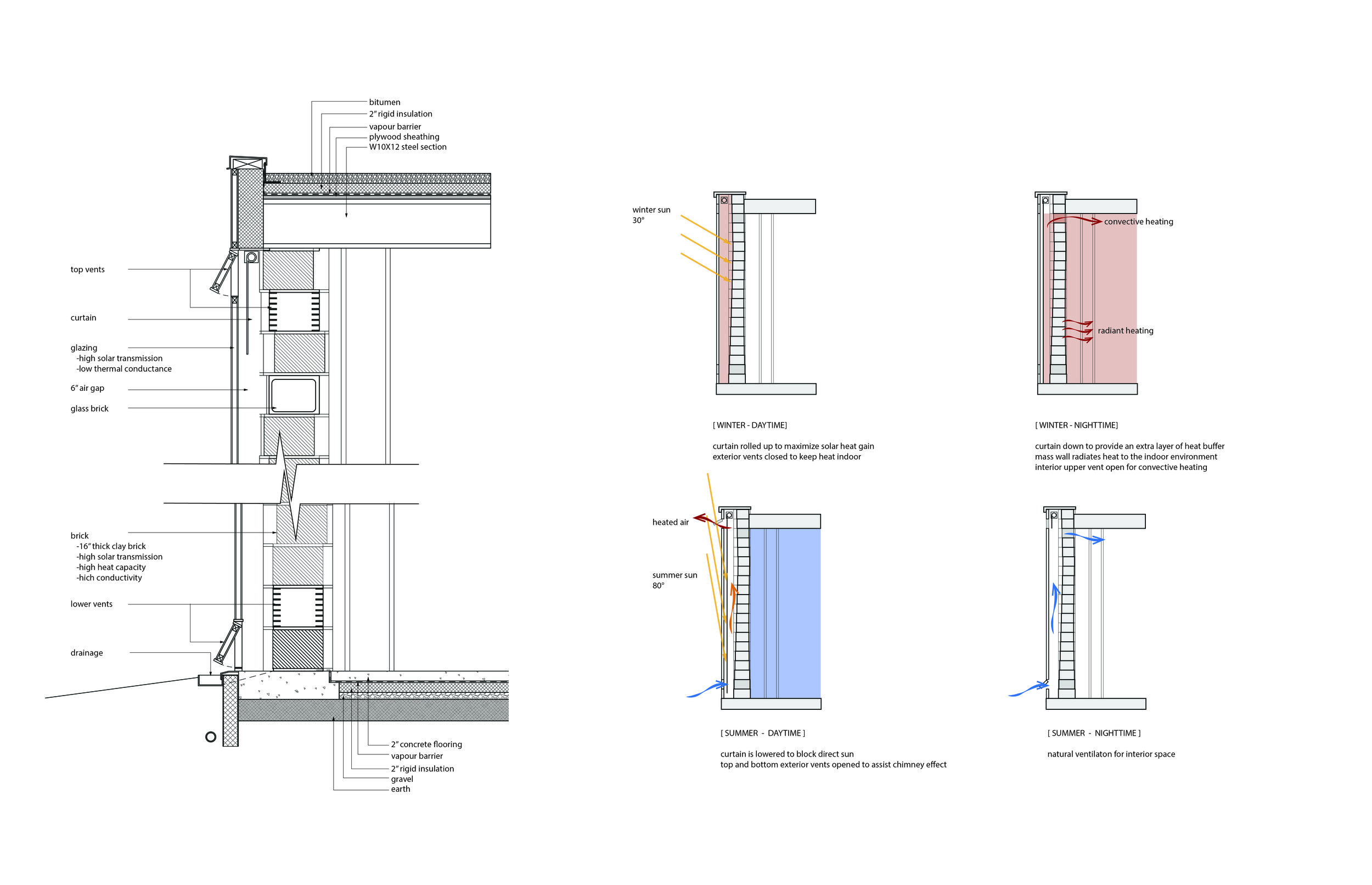 Structual Axo ETFE Brick-01.jpg