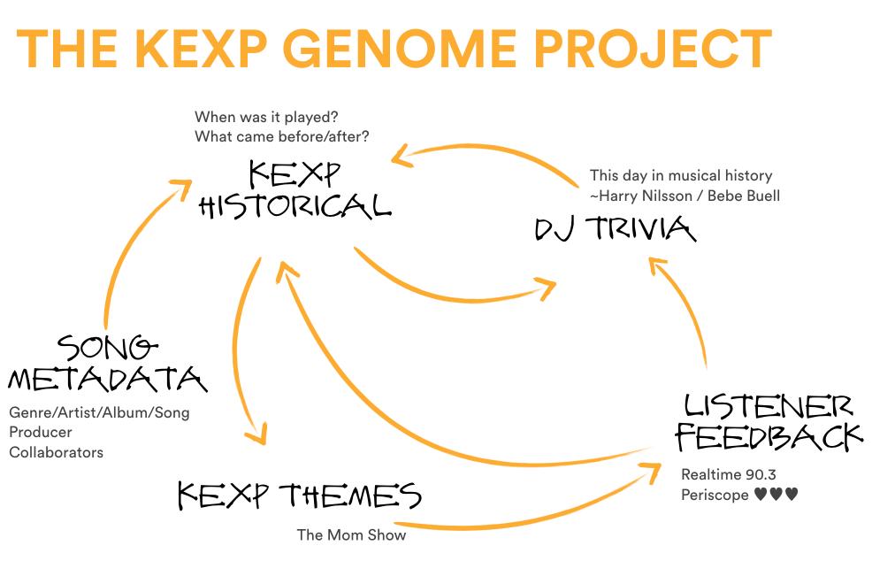 kexp_showcase2.png