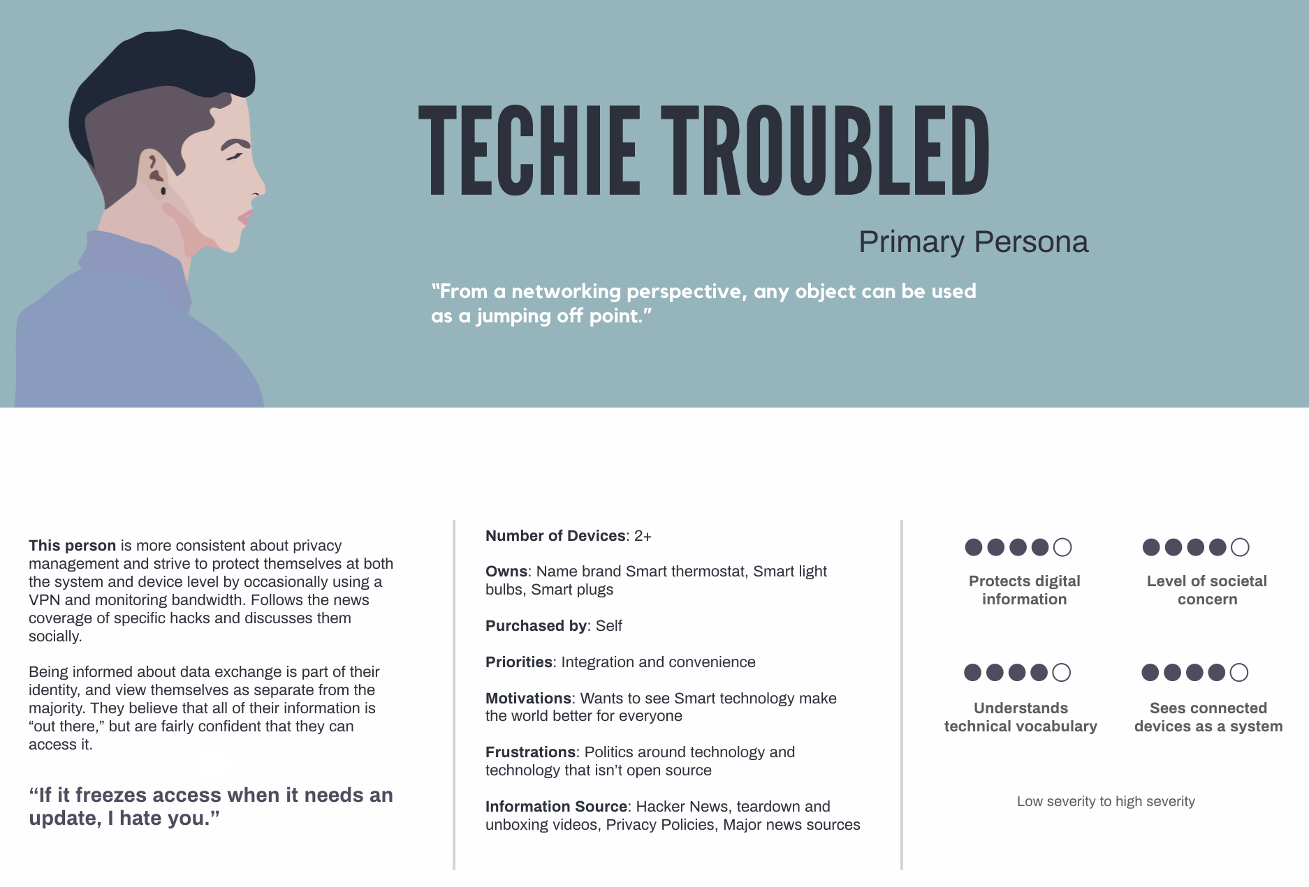 techietroubled.png