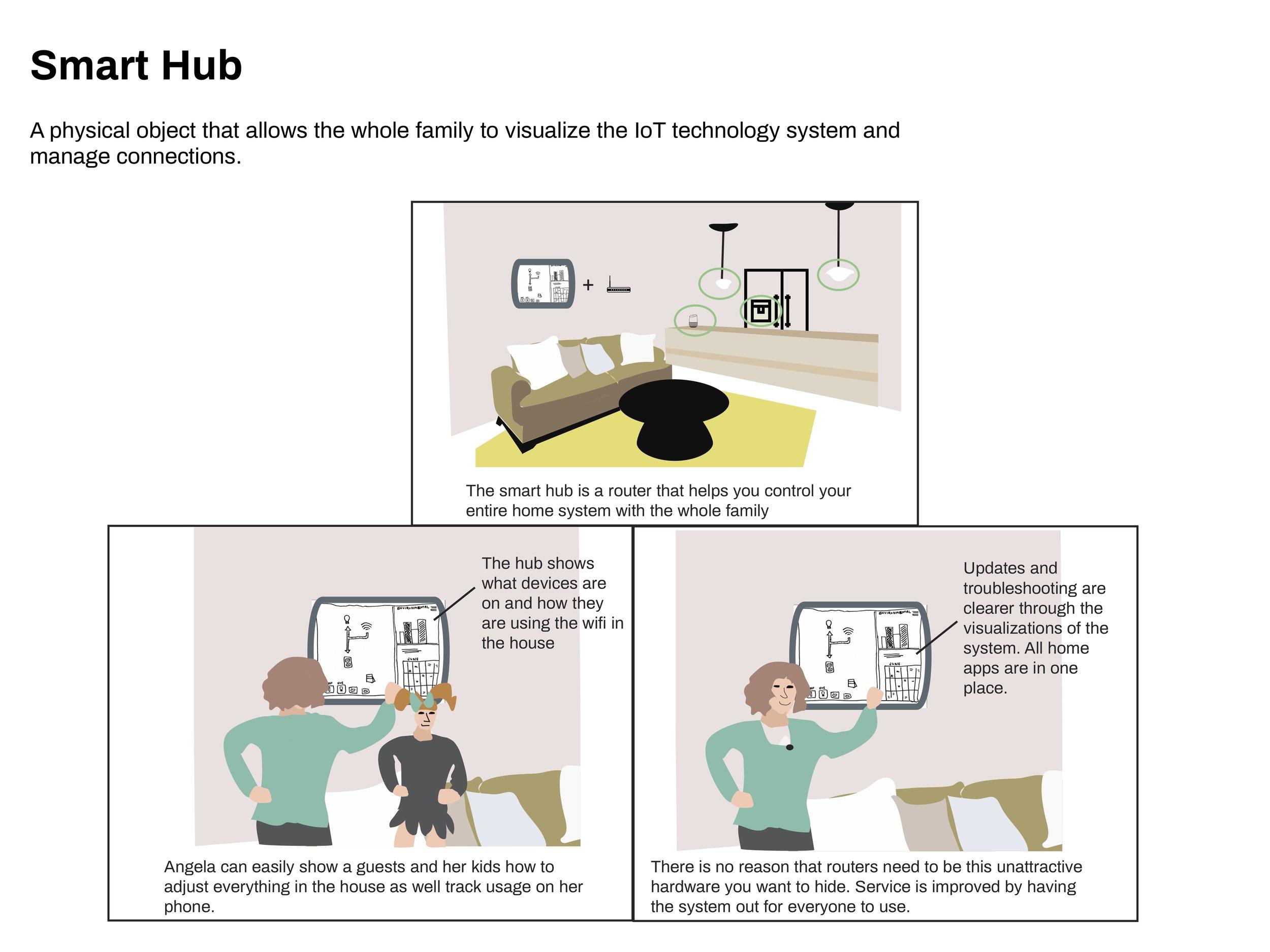 ConceptSuite_626_ForTesting_SmartHub.jpg
