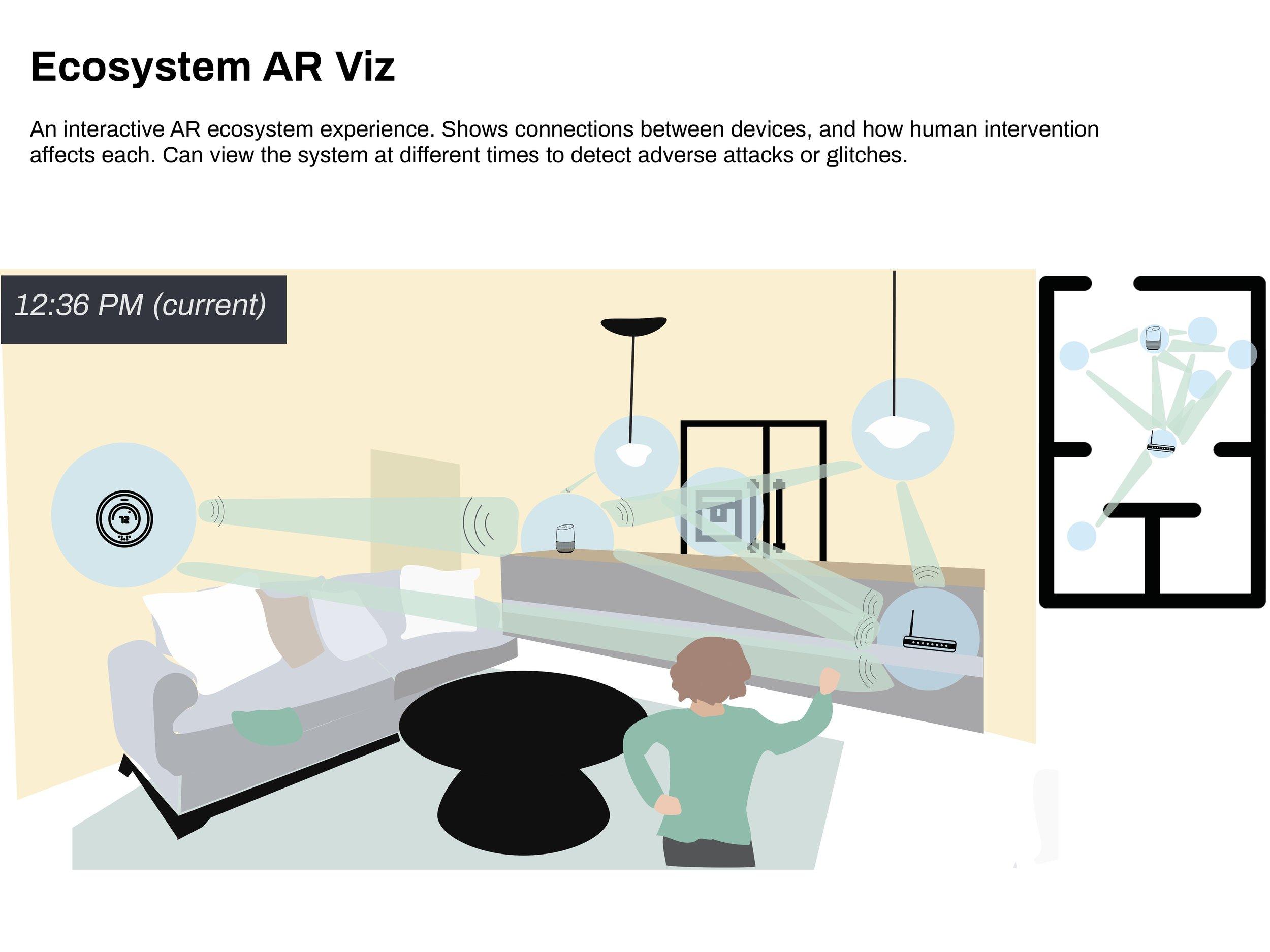 ConceptSuite_626_ForTesting_EcosystemARViz.jpg