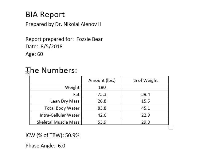 Bioimpedance Analysis - Accurately measure your body composition and cellular energy