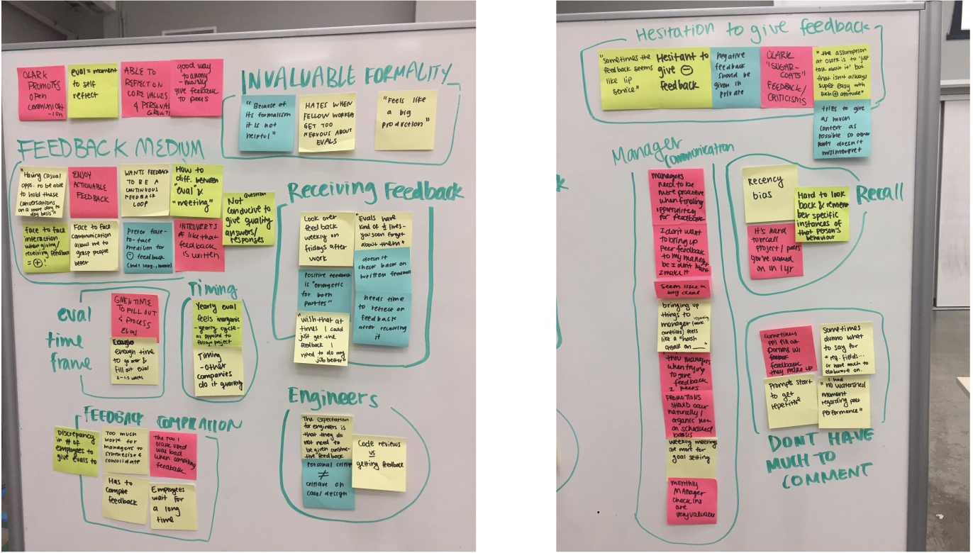 Consolidating and grouping our user research