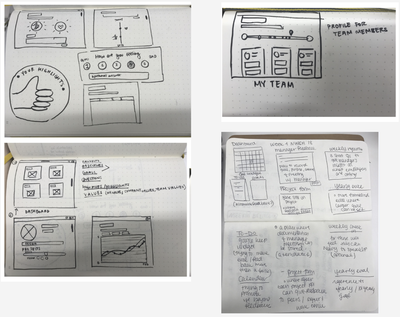 Our team visualized what our ideas would look like if turned into a prototype