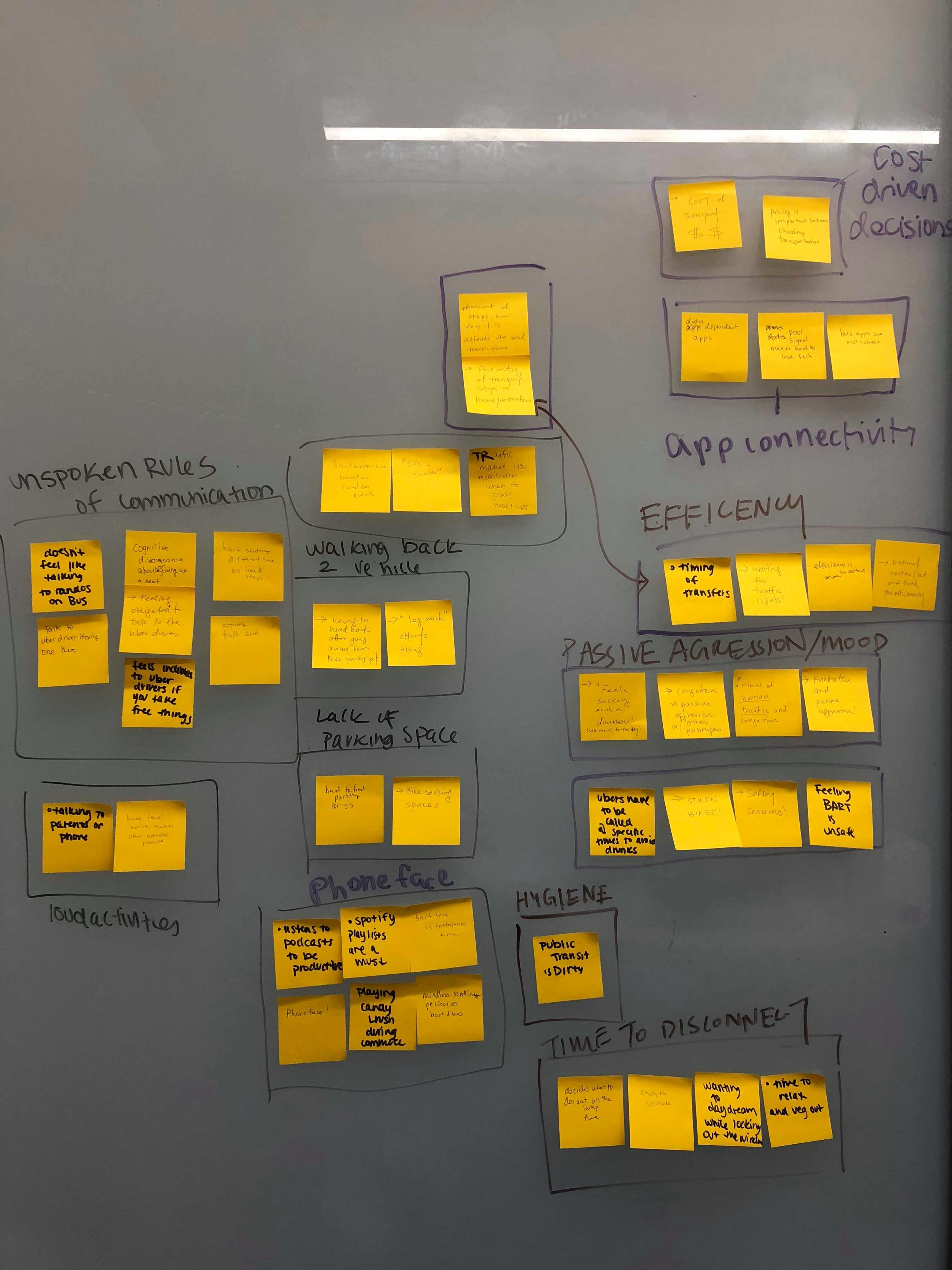 Beginnings of affinity mapping research