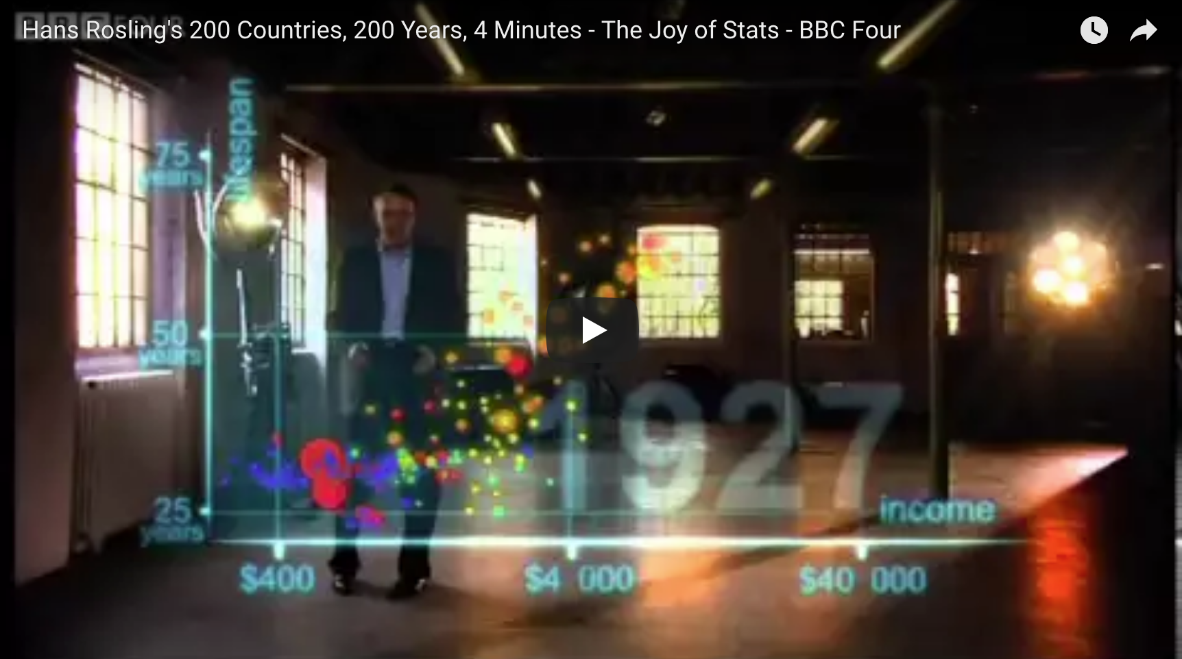 200 Countries, 200 Years, 4 Minutes – Hans Rosling