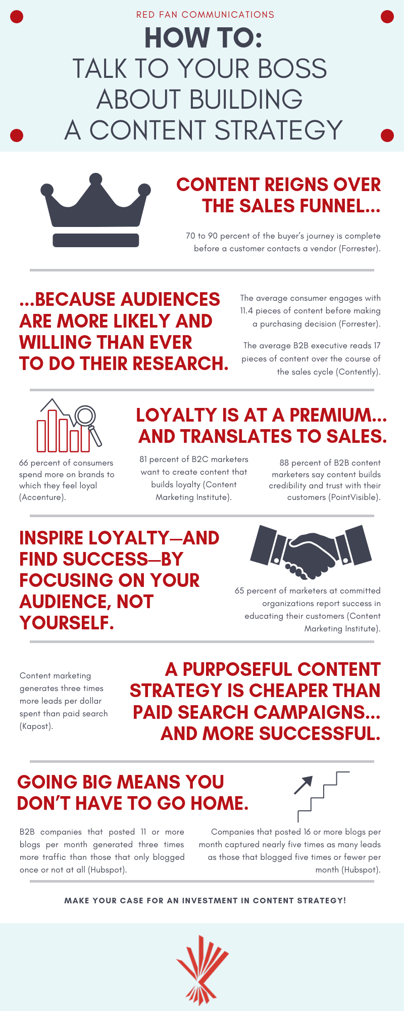 Building a Content Strategy (1).png