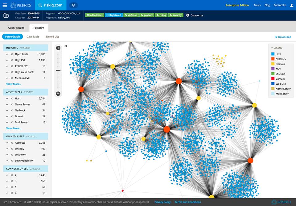 riskiq_digital_footprint_screenshot_1.png