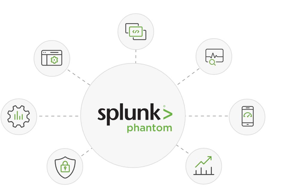 Splunk> Phantom — Cosive
