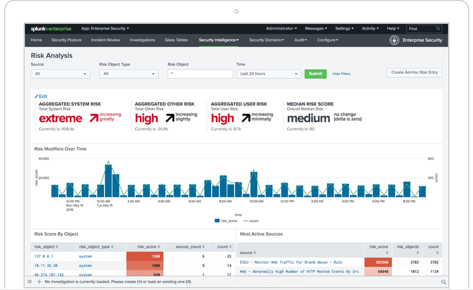 splunk_enterprise_security_screen-RiskAnalysis.png