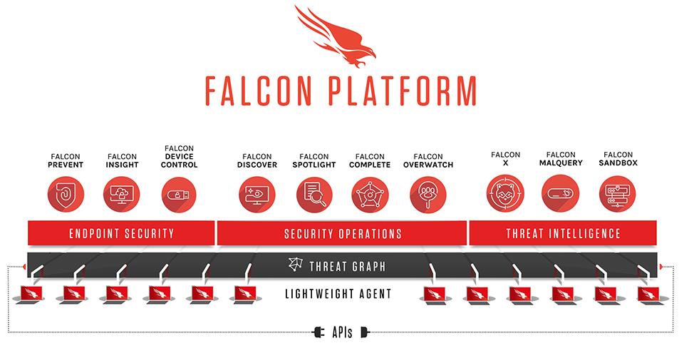 crowdstrike_falcon-platform-graphic.png