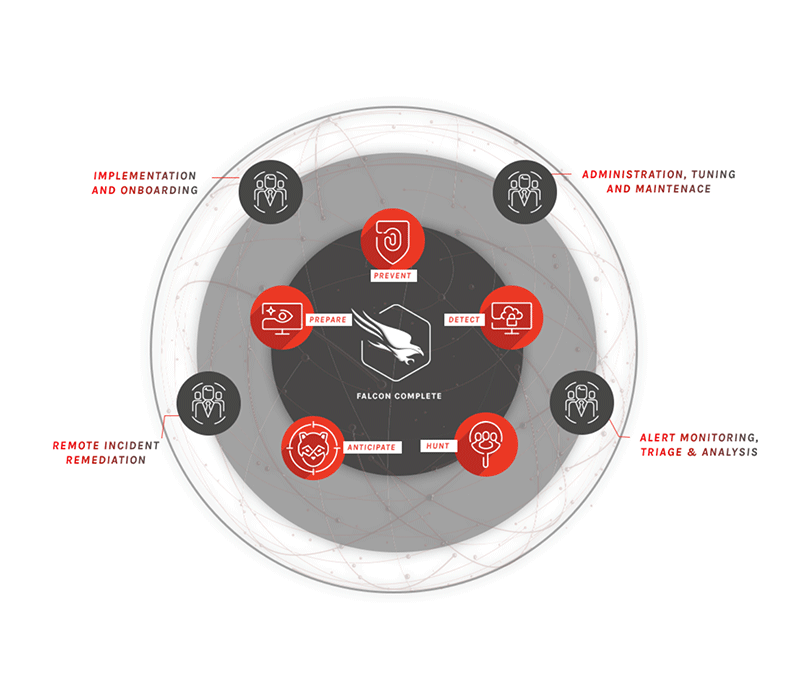 crowdstrike_FalconComplete.png