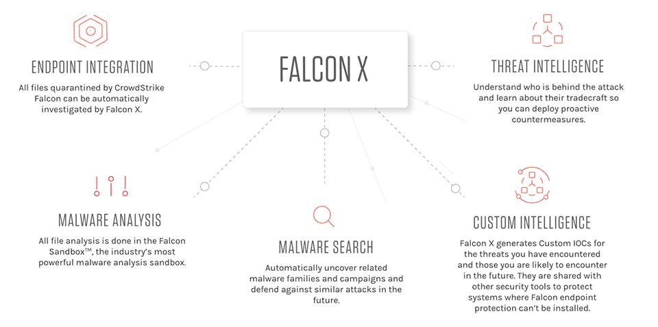 crowdstrike_falconx.png