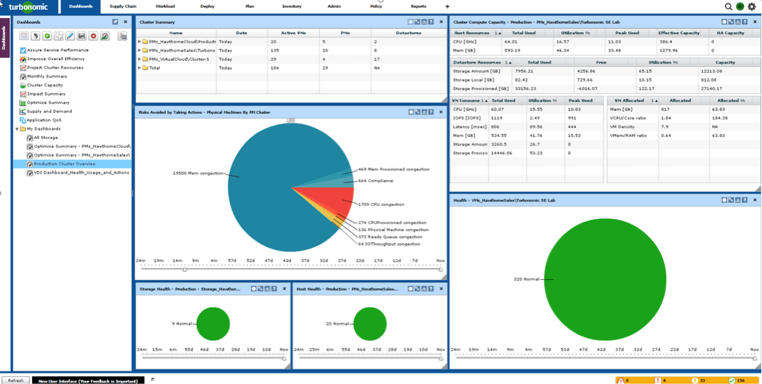 6-turbonomic-cio-dashboard.png