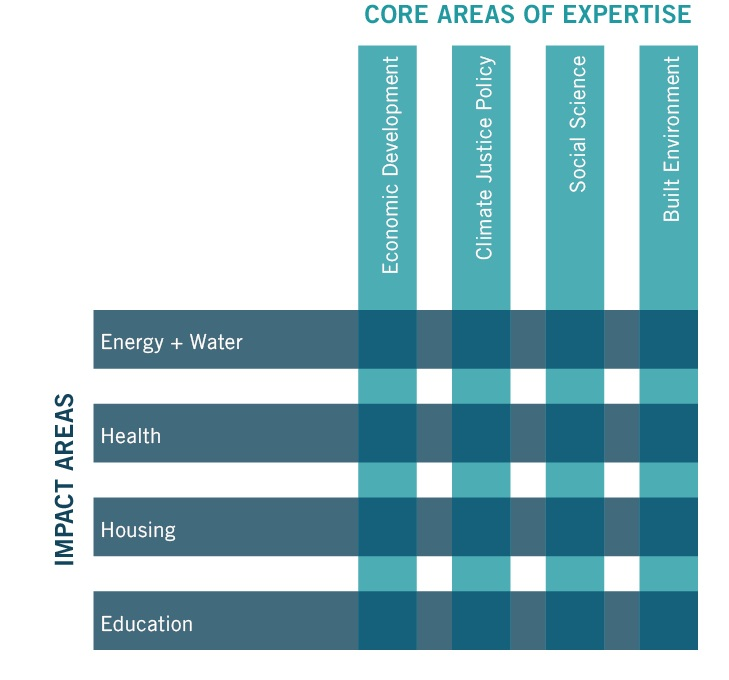 Expertise_Impact-06.jpg