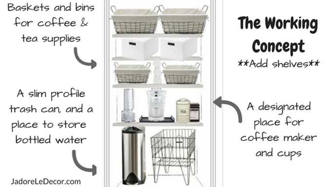 www.JadoreLeDecor.com | An idea to turn a small narrow pantry into something useful and totally unexpected. | Coffee Tea Closet | Small pantry organization | Small Closets