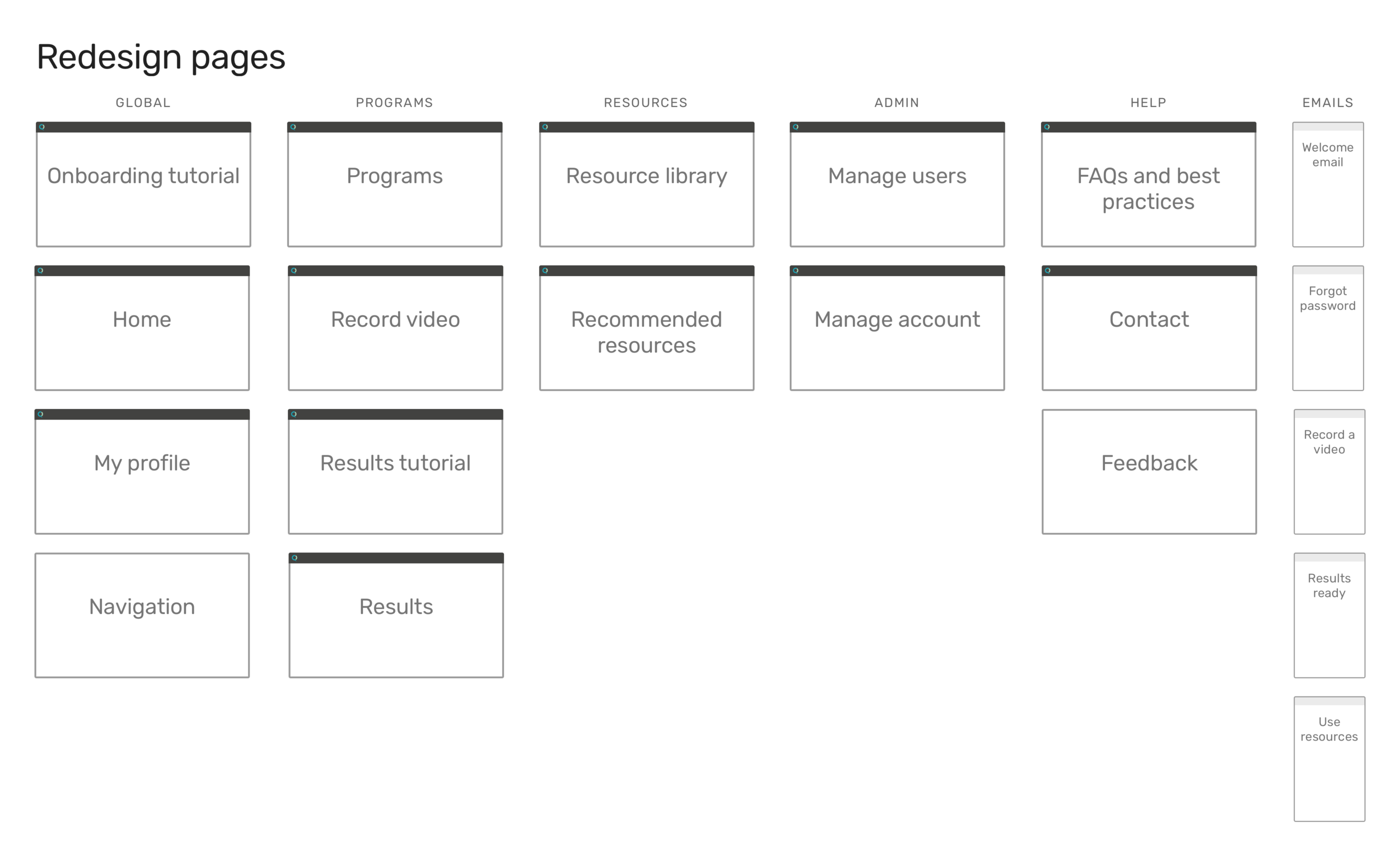 redesign-sitemap.png