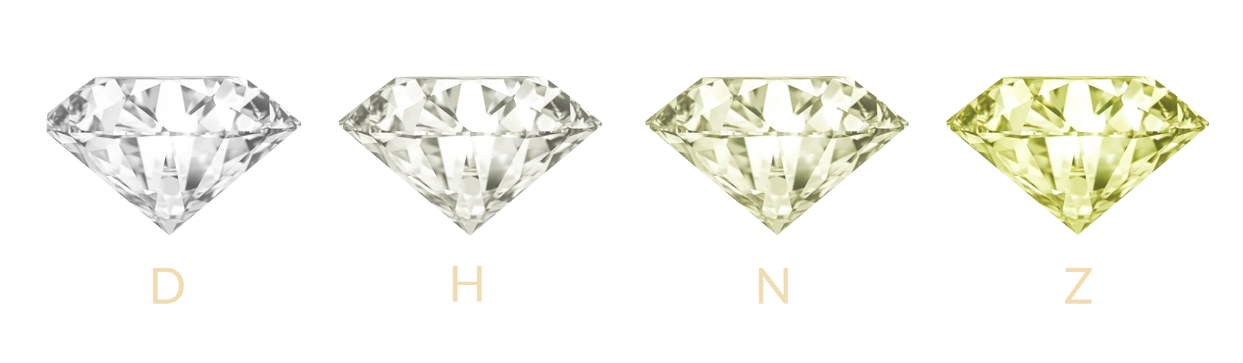Diamond_Color_Scale.png