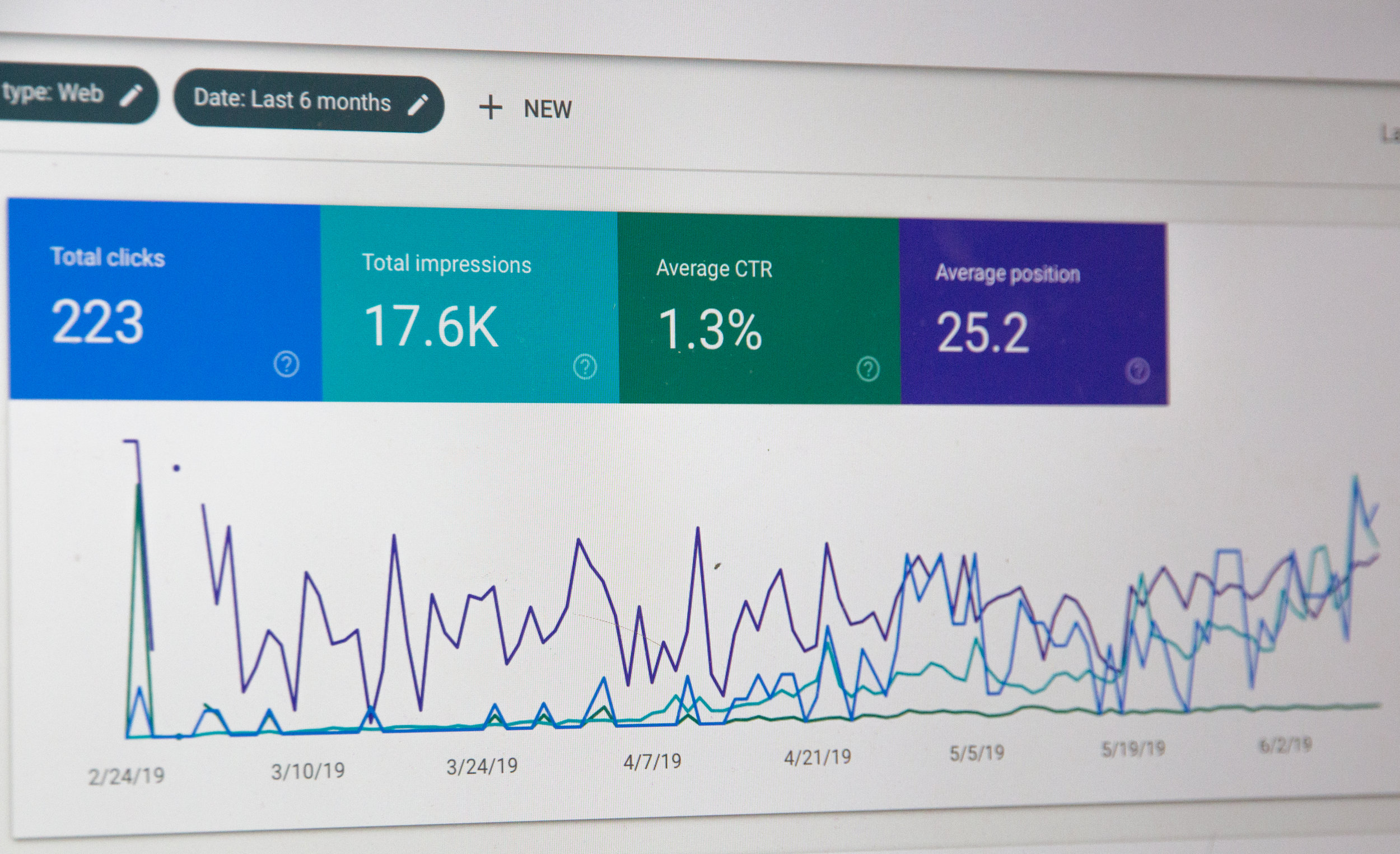 Reporting & Analytics - Pace campaigns daily to assure accurate spending & providing insights weekly to create better consumer insight to scale both on paid digital and any other internal uses.