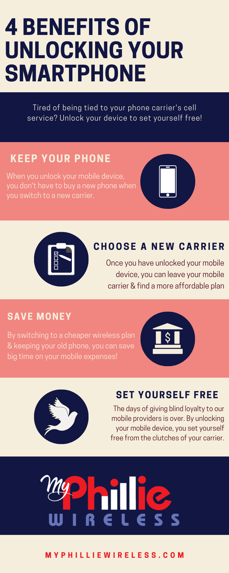 My Phillie Wireless_2019_Infographic 1.png