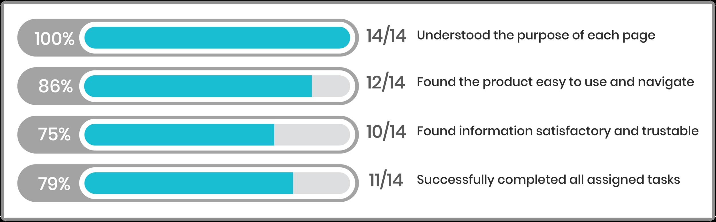 Validation result.png