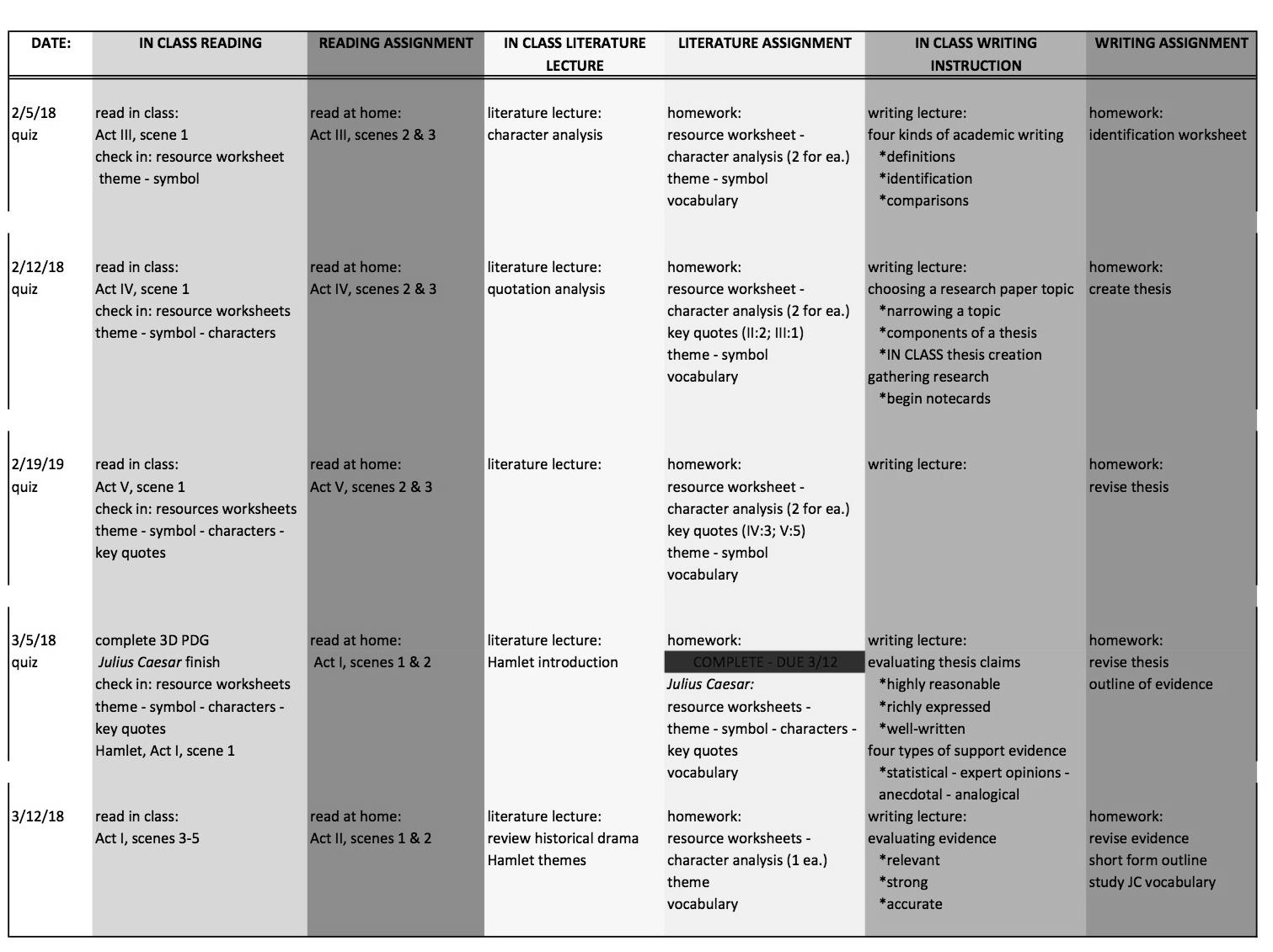 201718 Revised Writing Class Spring Semester Syllabus (version 1) Sheet1.jpg