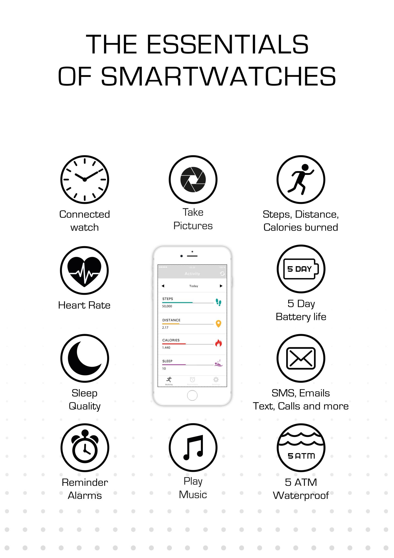 bergson-digital-smart-Watch-Icons.jpg