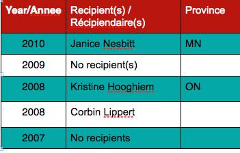 Lynn%2BBaldwin%2Bscholarship%2Brecipients.jpg
